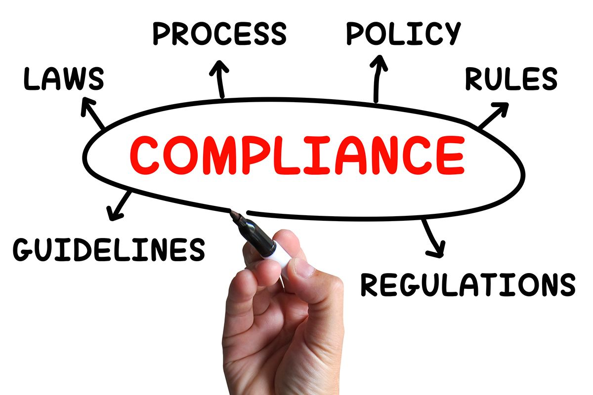 Diagram Explaining the Compliance Process